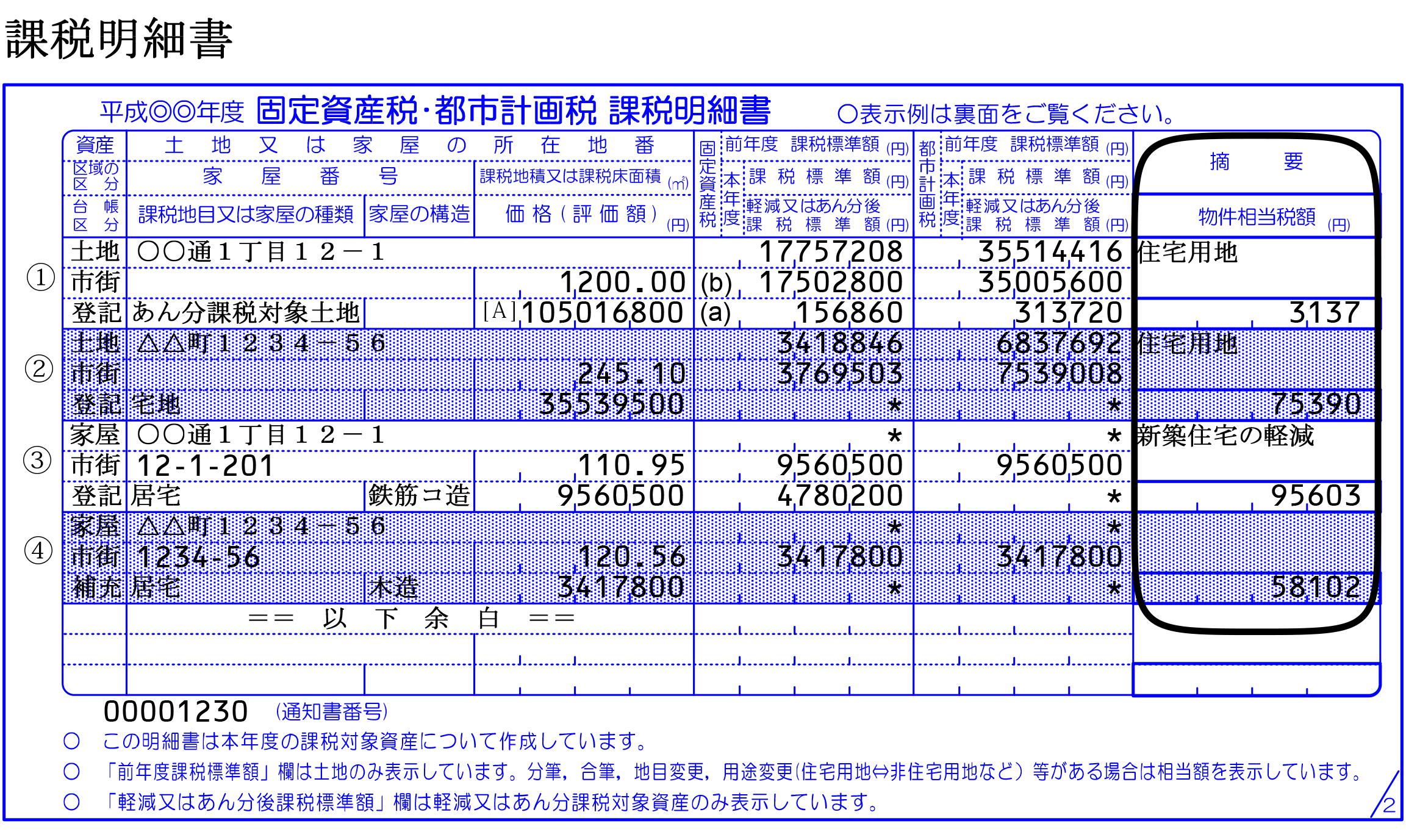 建物 税区分